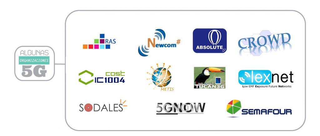 logos 5g-800
