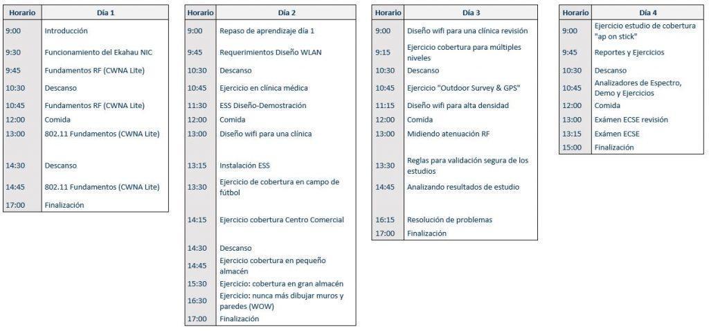 Agenda Curso ECSE-17 OK