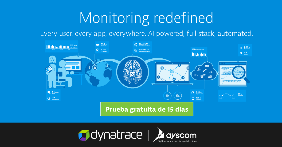 """Monitoring Redefined"""