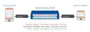 """""""wan emulator apposite technologies"""""""