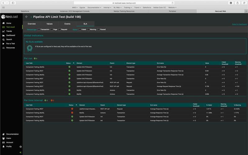 Garantiza el rendimiento de tus sistemas con NeoLoad Load Testing 7