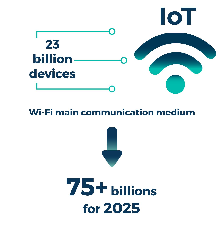 Wifi-main-comunicacion-medium-ekahau