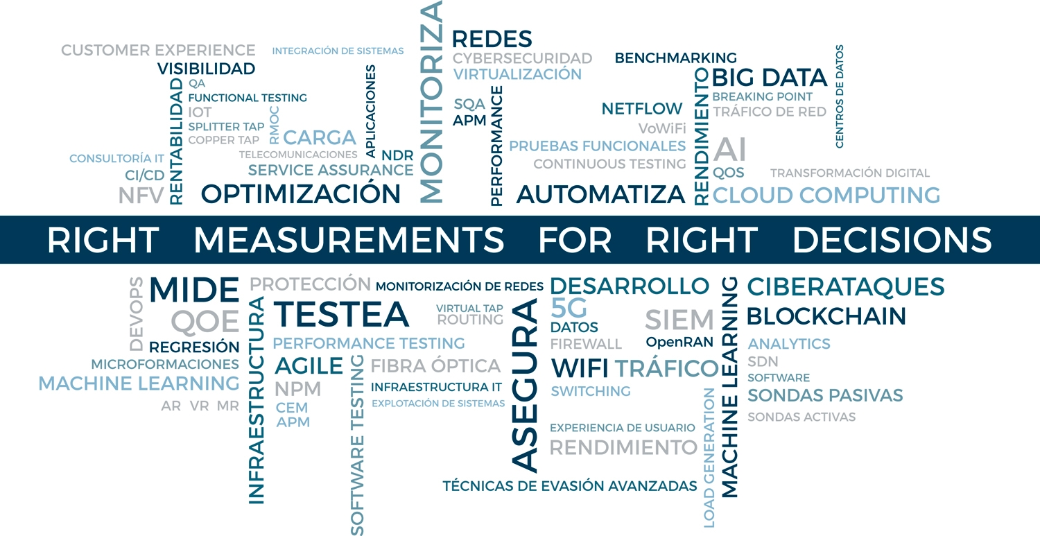 RIGHT-MEASUREMENTS-FOR-RIGHT-DECISIONS-AYSCOM