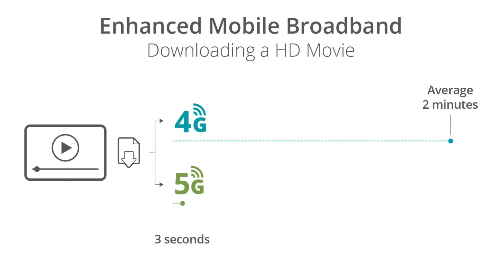 5G_Broadband Mobile